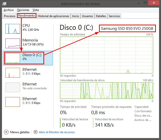 administrador-tareas-disco