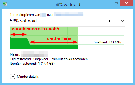 velocidad de copia de archivos con la cache del ssd llena