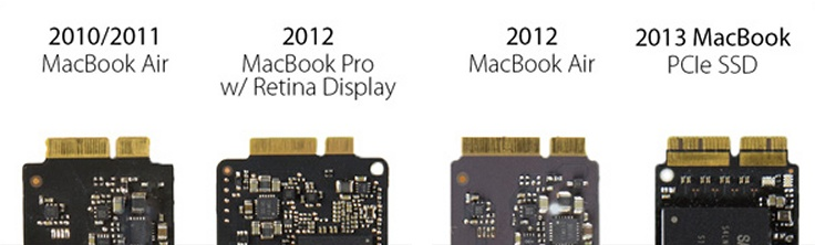 Discos duros SSD para Apple MacBook / Pro / Air / iMac