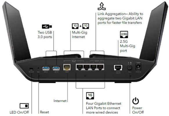 comprar router wi-fi