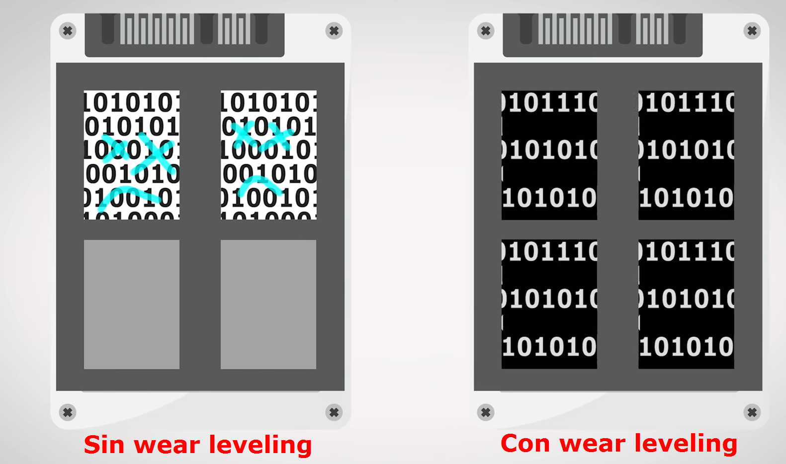 wear-leveling